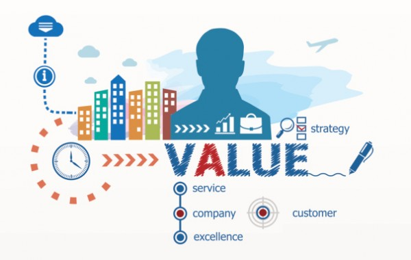 Calculating a customer's lifetime value