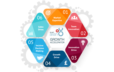 Government Growth Accelerator Article