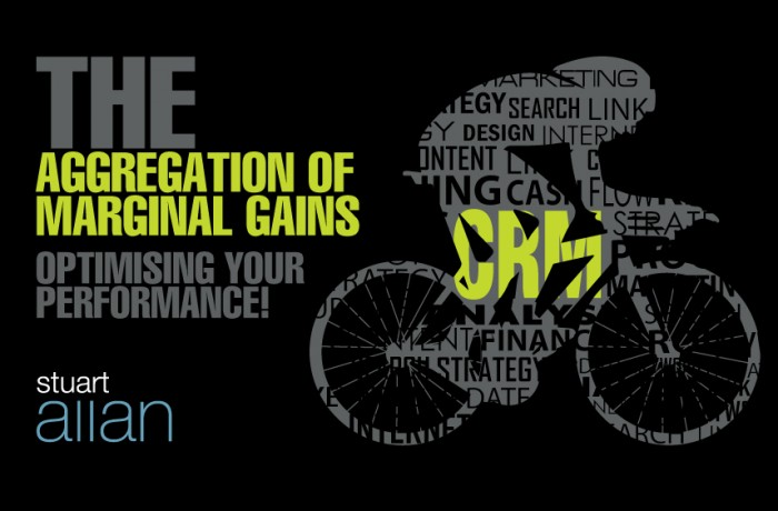 The aggregation of marginal gains!