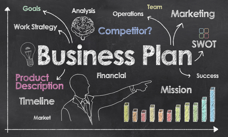 What's stopping your business from growing? You or lack of funds?