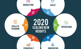 Are you and your business ready to scale new heights in 2020?